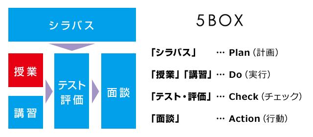 5box_image